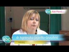 Rola kampanii edukacyjnych w leczeniu raka piersi