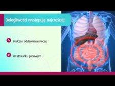 Zapalenie pęcherza moczowego u kobiet