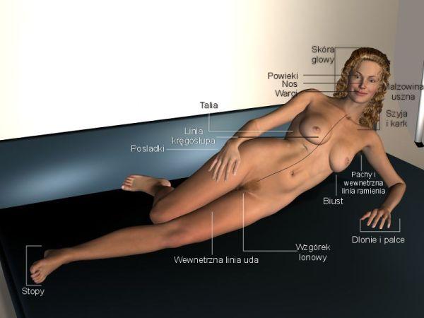 Strefy erogenne kobiety - zdjęcia