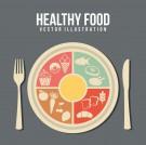 Uwaga cukrzycy! Kolejność jedzenia produktów może mieć wpływ na poziom cukru we krwi
